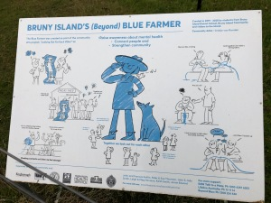 Sign about (Beyond) Blue Farmers